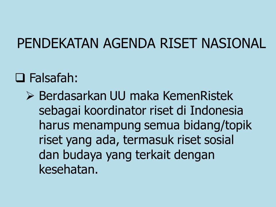PENDEKATAN AGENDA RISET NASIONAL  Falsafah:  Berdasarkan UU maka KemenRistek sebagai koordinator riset di Indonesia harus menampung semua bidang/topik riset yang ada, termasuk riset sosial dan budaya yang terkait dengan kesehatan.