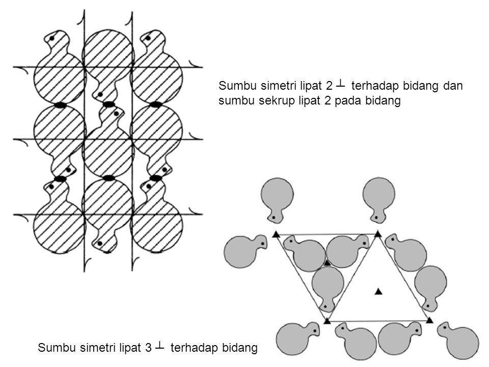 Sumbu simetri lipat 2 ┴ terhadap bidang dan sumbu sekrup lipat 2 pada bidang Sumbu simetri lipat 3 ┴ terhadap bidang