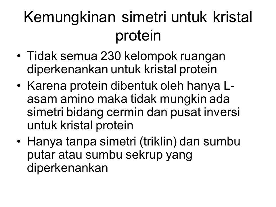 Kemungkinan simetri untuk kristal protein Tidak semua 230 kelompok ruangan diperkenankan untuk kristal protein Karena protein dibentuk oleh hanya L- a
