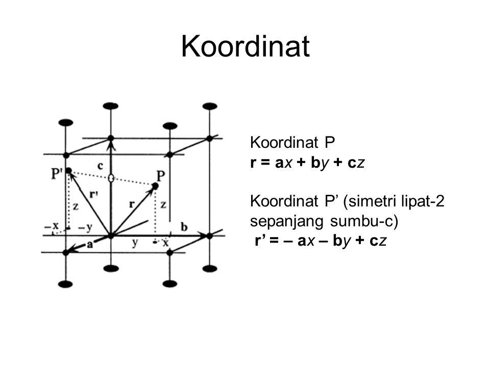 Koordinat Koordinat P r = ax + by + cz Koordinat P' (simetri lipat-2 sepanjang sumbu-c) r' = – ax – by + cz