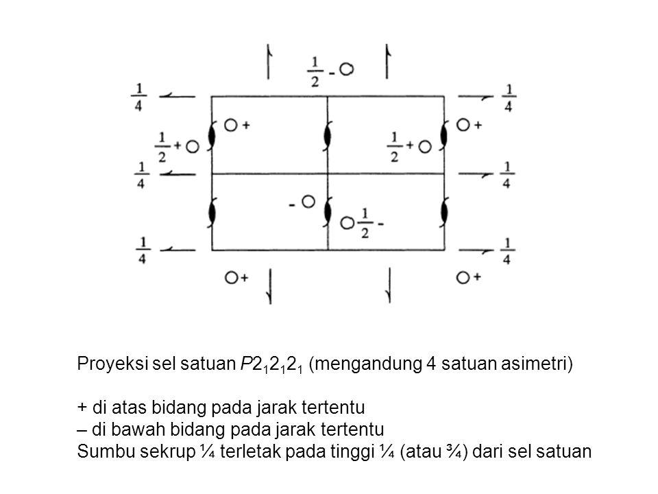 Proyeksi sel satuan P2 1 2 1 2 1 (mengandung 4 satuan asimetri) + di atas bidang pada jarak tertentu – di bawah bidang pada jarak tertentu Sumbu sekru