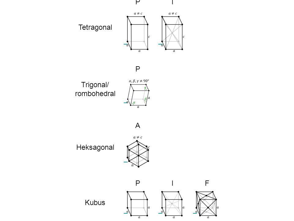 Tetragonal PI Trigonal/ rombohedral P Heksagonal A Kubus PIF