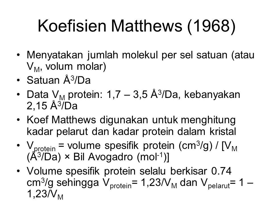 Koefisien Matthews (1968) Menyatakan jumlah molekul per sel satuan (atau V M, volum molar) Satuan Å 3 /Da Data V M protein: 1,7 – 3,5 Å 3 /Da, kebanya