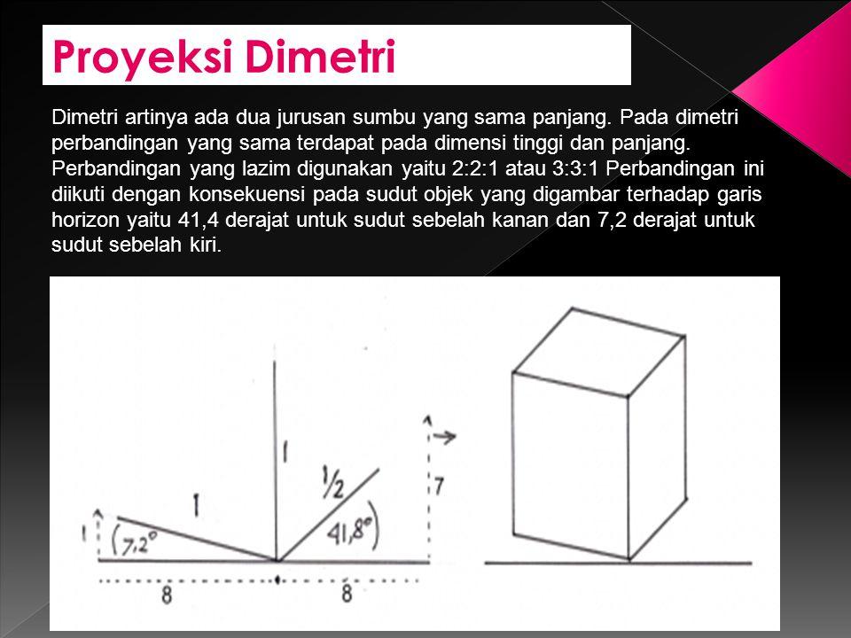 Proyeksi Dimetri Dimetri artinya ada dua jurusan sumbu yang sama panjang. Pada dimetri perbandingan yang sama terdapat pada dimensi tinggi dan panjang