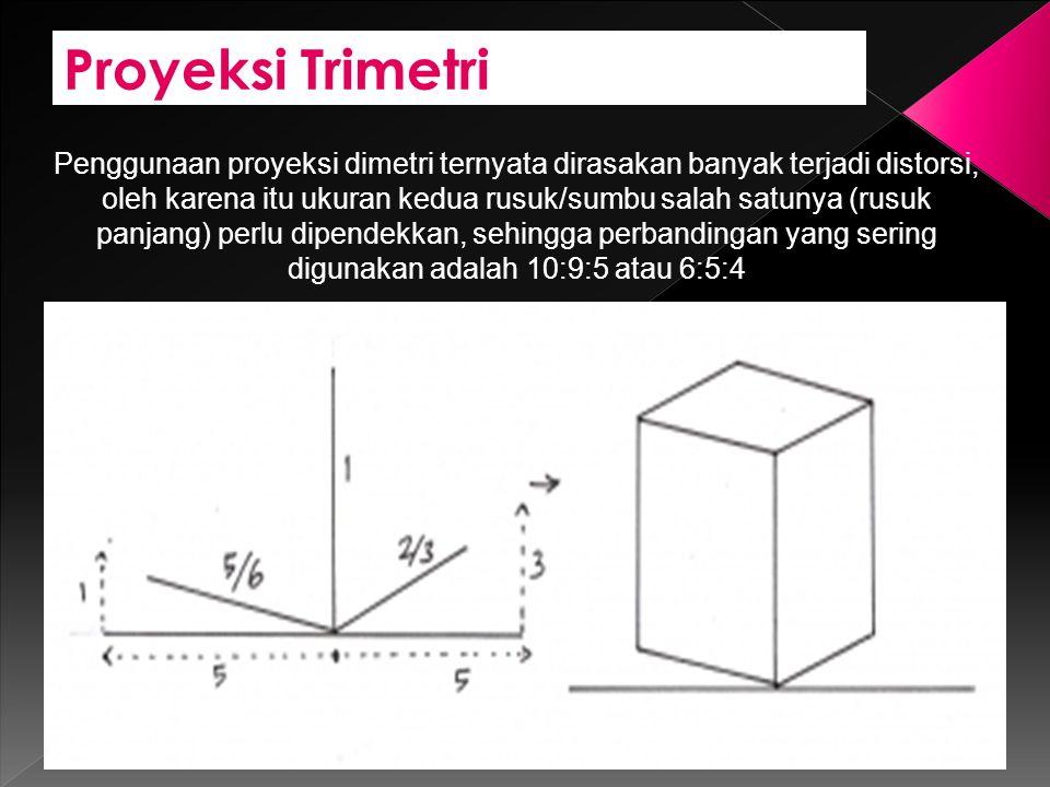 Proyeksi Trimetri Penggunaan proyeksi dimetri ternyata dirasakan banyak terjadi distorsi, oleh karena itu ukuran kedua rusuk/sumbu salah satunya (rusu