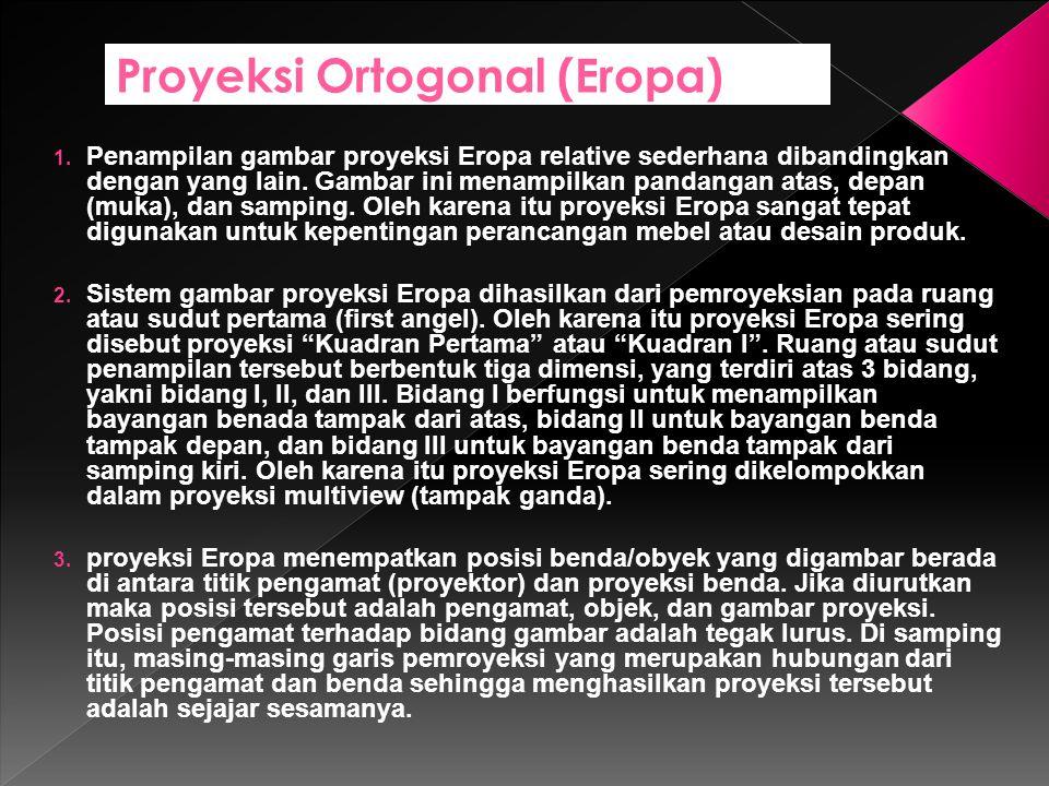 Proyeksi Ortogonal (Eropa) 1. Penampilan gambar proyeksi Eropa relative sederhana dibandingkan dengan yang lain. Gambar ini menampilkan pandangan atas