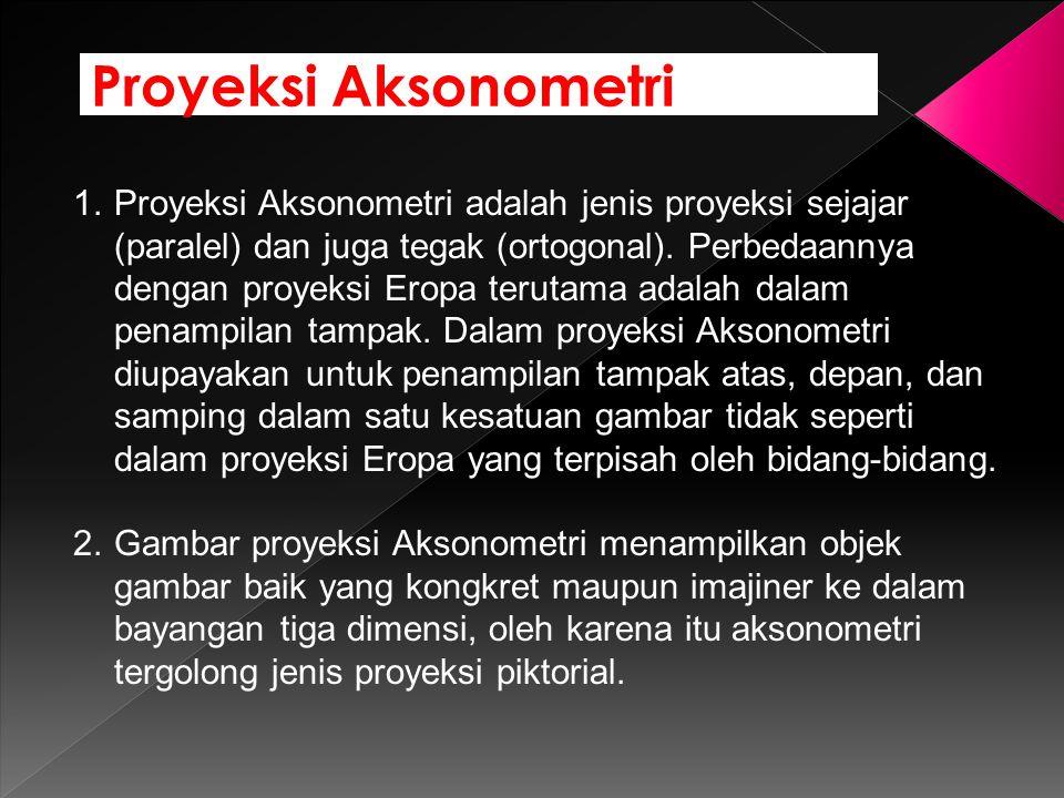 Proyeksi Aksonometri 1.Proyeksi Aksonometri adalah jenis proyeksi sejajar (paralel) dan juga tegak (ortogonal). Perbedaannya dengan proyeksi Eropa ter