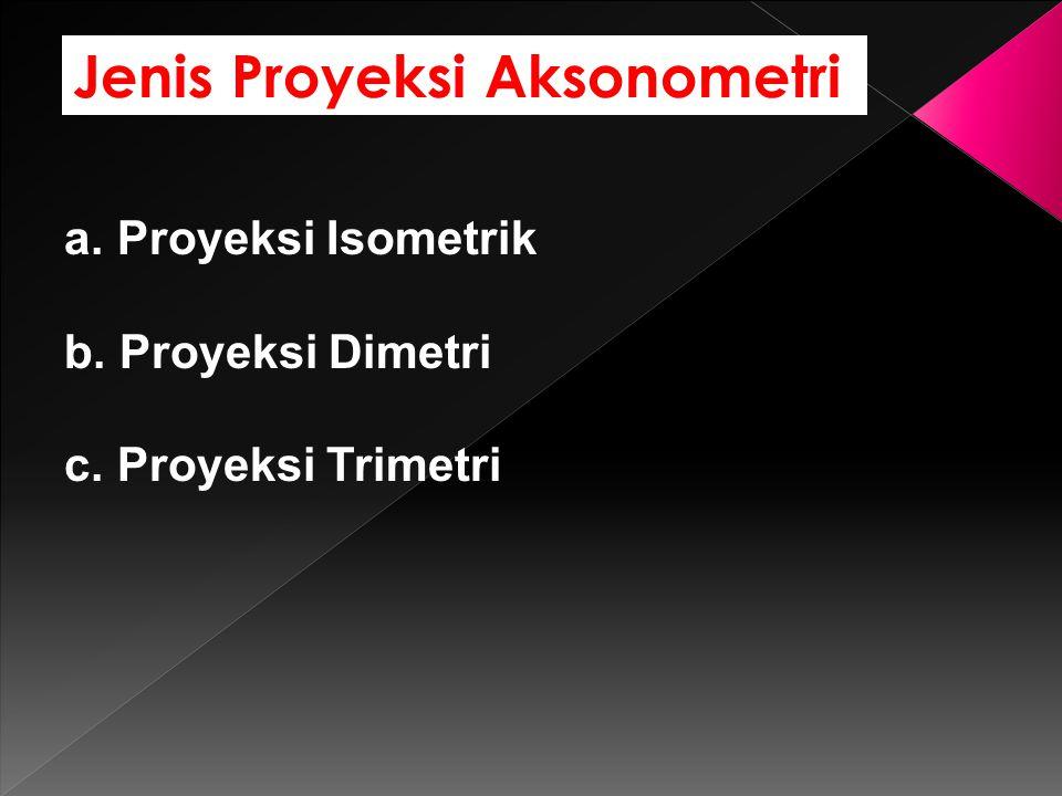 Jenis Proyeksi Aksonometri a. Proyeksi Isometrik b. Proyeksi Dimetri c. Proyeksi Trimetri
