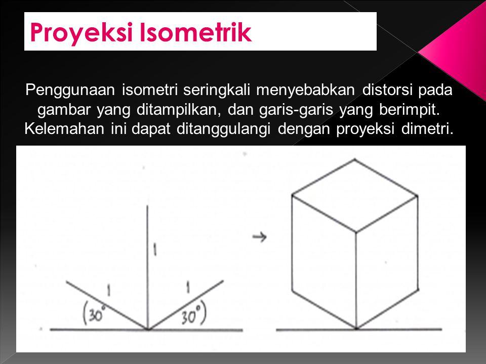Proyeksi Isometrik Penggunaan isometri seringkali menyebabkan distorsi pada gambar yang ditampilkan, dan garis-garis yang berimpit. Kelemahan ini dapa