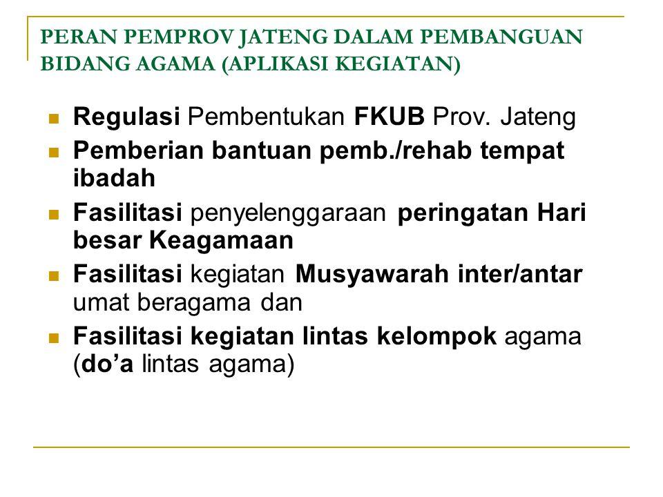PERAN PEMPROV JATENG DALAM PEMBANGUAN BIDANG AGAMA (APLIKASI KEGIATAN) Regulasi Pembentukan FKUB Prov.