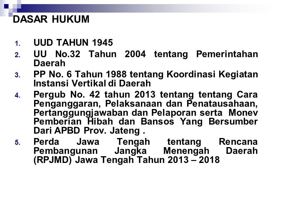DASAR HUKUM 1. UUD TAHUN 1945 2. UU No.32 Tahun 2004 tentang Pemerintahan Daerah 3. PP No. 6 Tahun 1988 tentang Koordinasi Kegiatan Instansi Vertikal