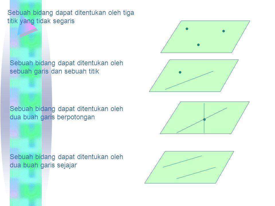 Sebuah bidang dapat ditentukan oleh tiga titik yang tidak segaris Sebuah bidang dapat ditentukan oleh sebuah garis dan sebuah titik Sebuah bidang dapat ditentukan oleh dua buah garis berpotongan Sebuah bidang dapat ditentukan oleh dua buah garis sejajar