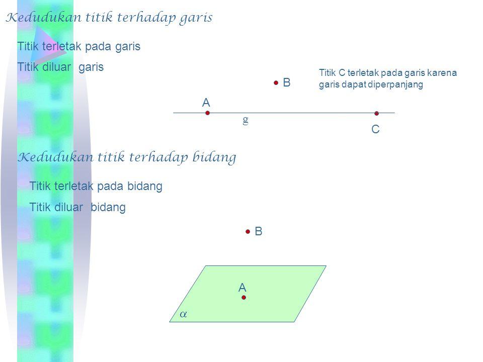 Sebuah bidang dapat ditentukan oleh tiga titik yang tidak segaris Sebuah bidang dapat ditentukan oleh sebuah garis dan sebuah titik Sebuah bidang dapa