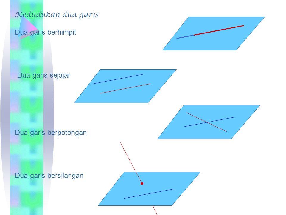 Kedudukan garis terhadap bidang Garis terletak pada bidang Garis sejajar bidang Garis menembus / memotong bidang    g h