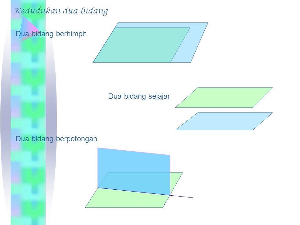 Kedudukan dua garis Dua garis berhimpit Dua garis sejajar Dua garis berpotongan Dua garis bersilangan