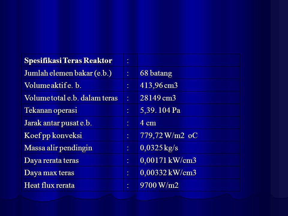 Spesifikasi Teras Reaktor : Jumlah elemen bakar (e.b.) : 68 batang Volume aktif e. b. : 413,96 cm3 Volume total e.b. dalam teras : 28149 cm3 Tekanan o