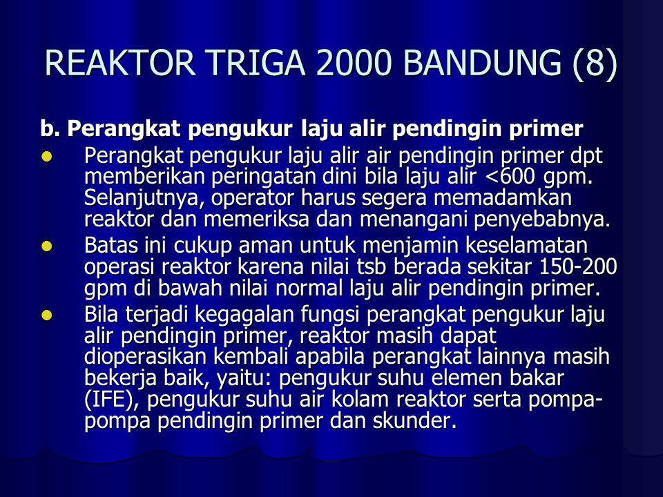 REAKTOR TRIGA 2000 BANDUNG (9) c.