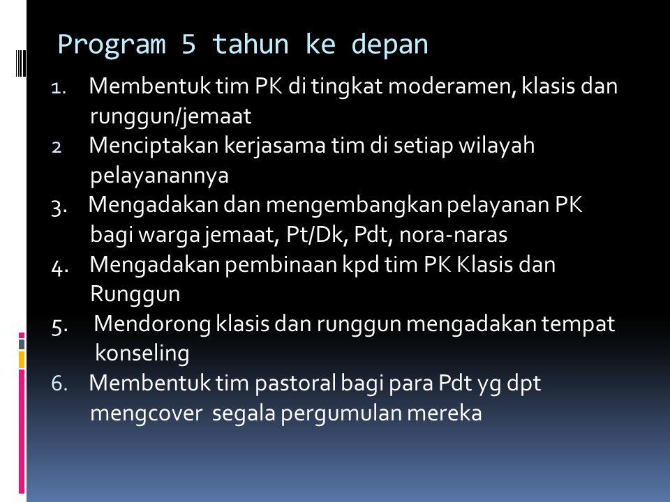 Program 5 tahun ke depan 1. Membentuk tim PK di tingkat moderamen, klasis dan runggun/jemaat 2 Menciptakan kerjasama tim di setiap wilayah pelayananny