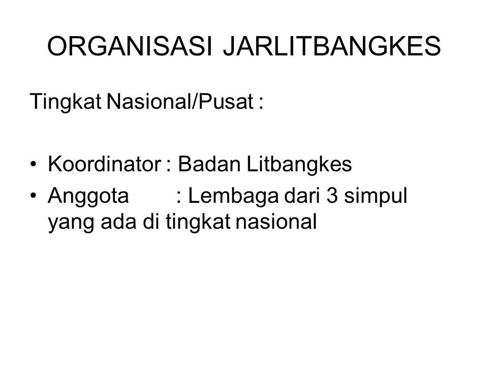 ORGANISASI JARLITBANGKES Tingkat Nasional/Pusat : Koordinator : Badan Litbangkes Anggota: Lembaga dari 3 simpul yang ada di tingkat nasional