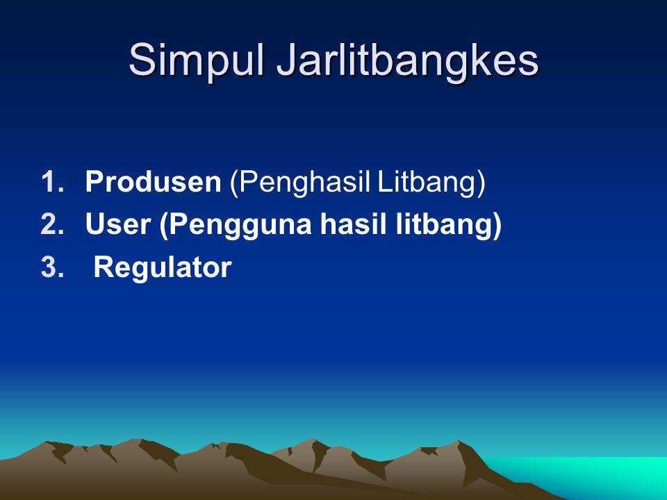 Simpul Jarlitbangkes 1.Produsen (Penghasil Litbang) 2.User (Pengguna hasil litbang) 3. Regulator