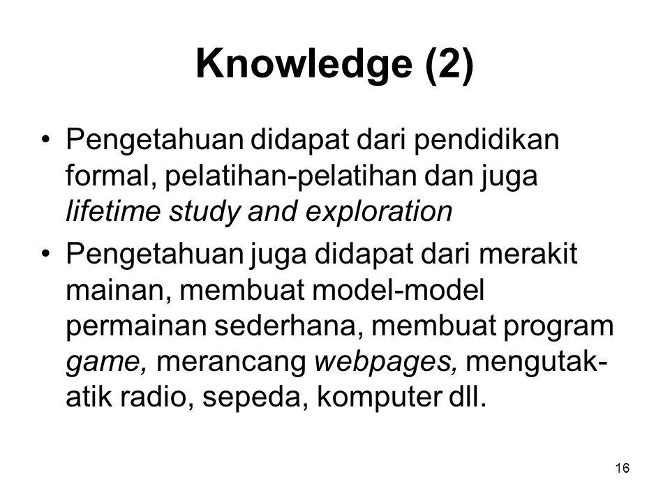 16 Knowledge (2) Pengetahuan didapat dari pendidikan formal, pelatihan-pelatihan dan juga lifetime study and exploration Pengetahuan juga didapat dari