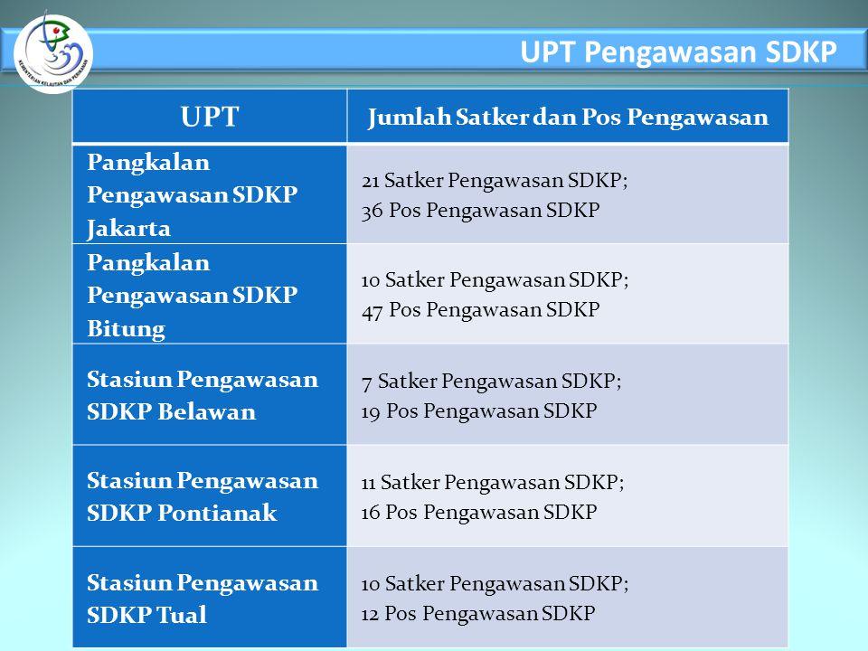 UPT Jumlah Satker dan Pos Pengawasan Pangkalan Pengawasan SDKP Jakarta 21 Satker Pengawasan SDKP; 36 Pos Pengawasan SDKP Pangkalan Pengawasan SDKP Bit