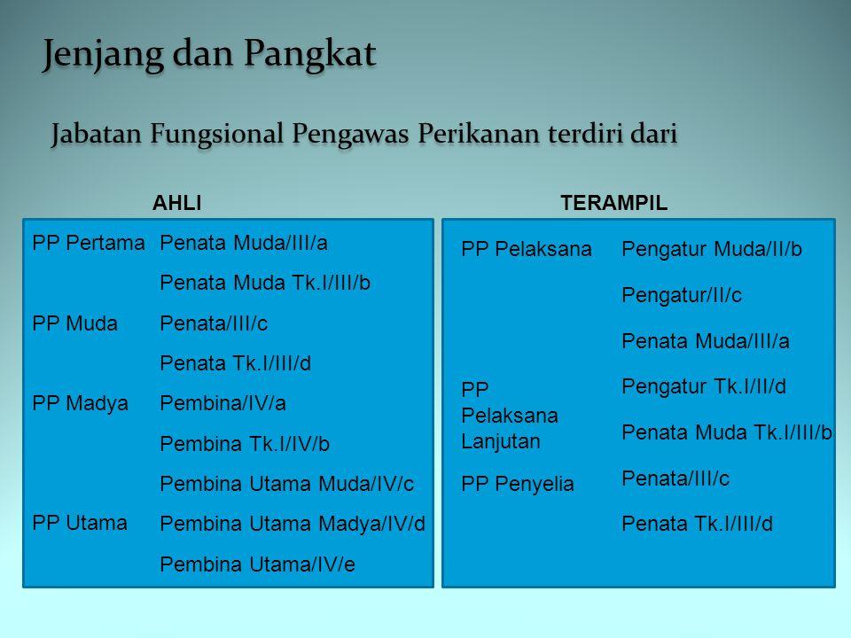 Jenjang dan Pangkat AHLITERAMPIL PP Pertama PP Muda PP Madya PP Utama Penata Muda/III/a Penata Muda Tk.I/III/b Penata/III/c Penata Tk.I/III/d Pembina