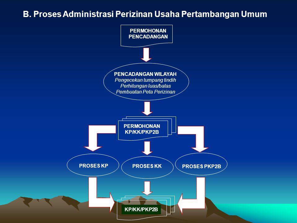 B. Proses Administrasi Perizinan Usaha Pertambangan Umum PERMOHONAN PENCADANGAN PENCADANGAN WILAYAH Pengecekan tumpang tindih Perhitungan luas/batas P