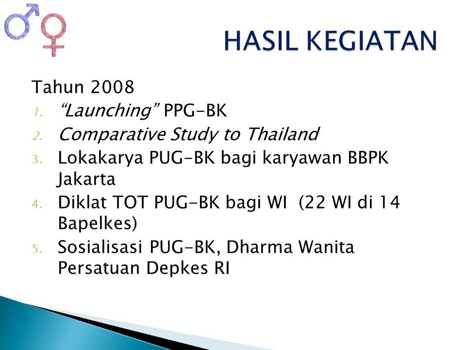 "Tahun 2008 1. ""Launching"" PPG-BK 2. Comparative Study to Thailand 3. Lokakarya PUG-BK bagi karyawan BBPK Jakarta 4. Diklat TOT PUG-BK bagi WI (22 WI d"