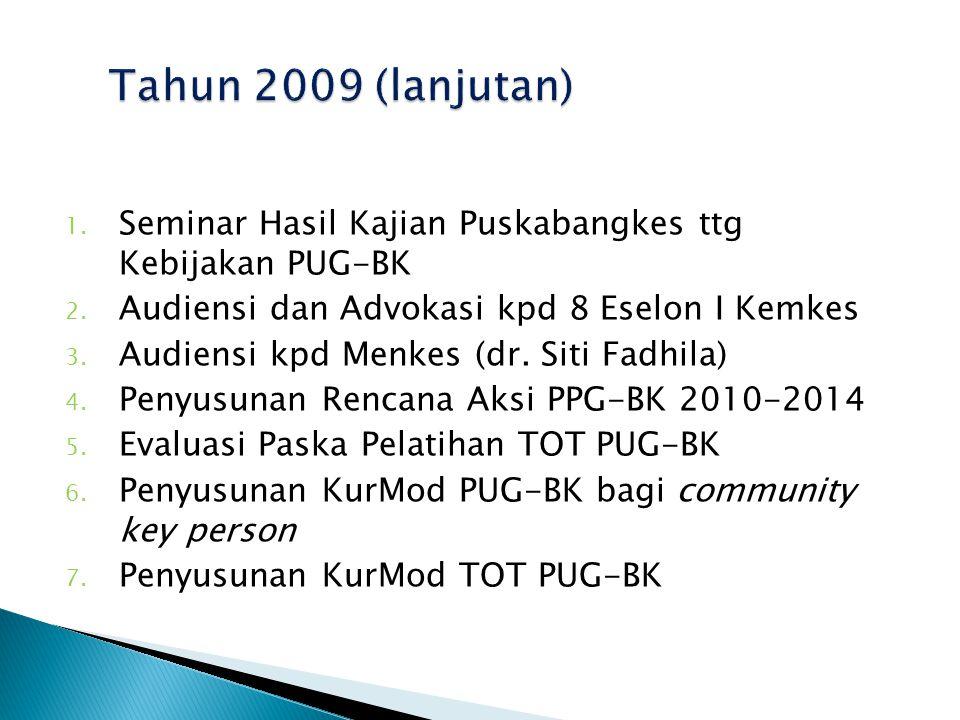 1. Seminar Hasil Kajian Puskabangkes ttg Kebijakan PUG-BK 2. Audiensi dan Advokasi kpd 8 Eselon I Kemkes 3. Audiensi kpd Menkes (dr. Siti Fadhila) 4.
