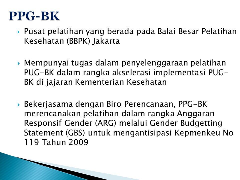  Pusat pelatihan yang berada pada Balai Besar Pelatihan Kesehatan (BBPK) Jakarta  Mempunyai tugas dalam penyelenggaraan pelatihan PUG-BK dalam rangk