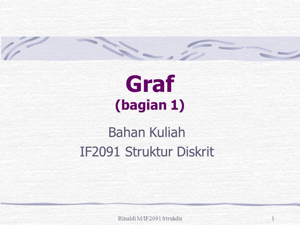 Rinaldi M/IF2091 Strukdis1 Graf (bagian 1) Bahan Kuliah IF2091 Struktur Diskrit