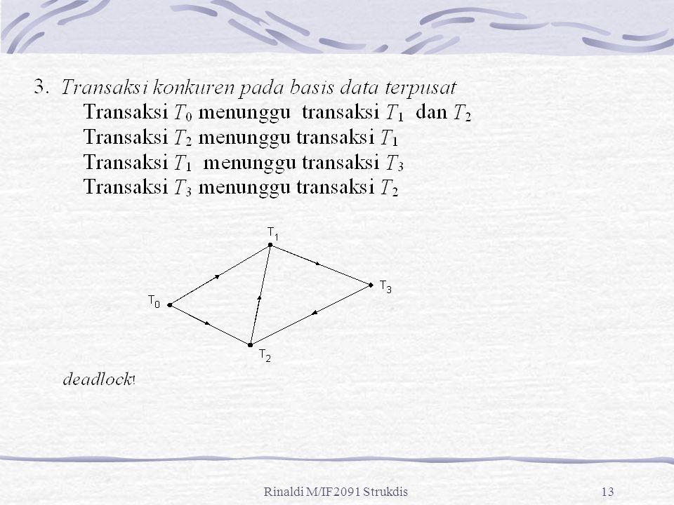 Rinaldi M/IF2091 Strukdis13
