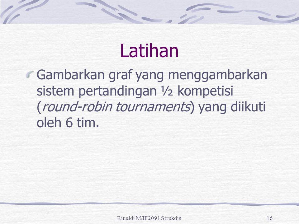 Rinaldi M/IF2091 Strukdis16 Latihan Gambarkan graf yang menggambarkan sistem pertandingan ½ kompetisi (round-robin tournaments) yang diikuti oleh 6 ti