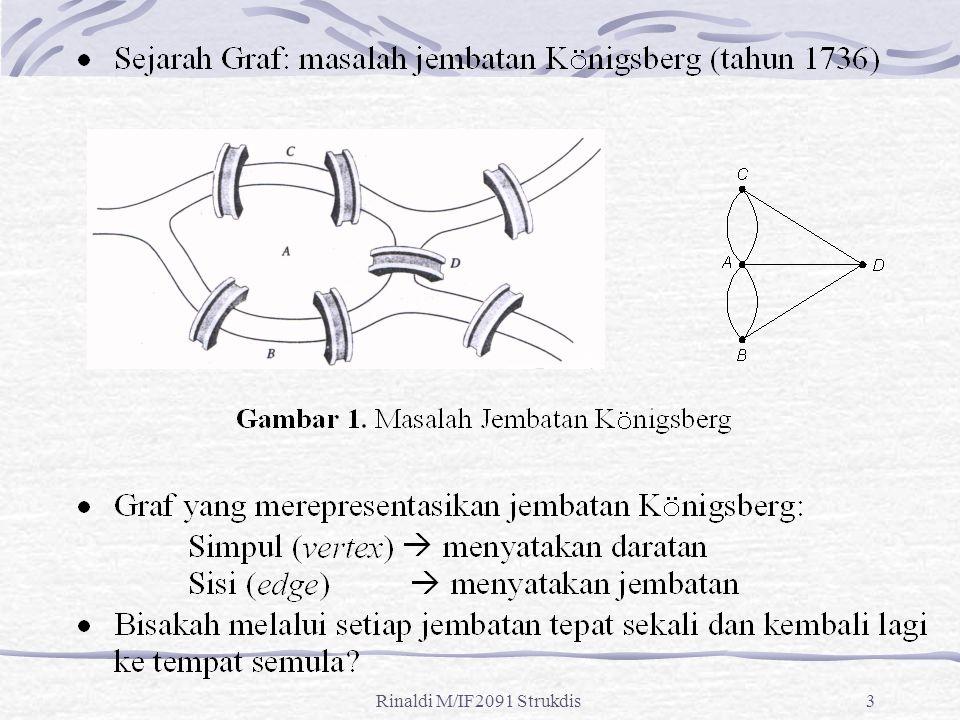 Rinaldi M/IF2091 Strukdis74 Pada graf planar sederhana terhubung dengan f buah wilayah, n buah simpul, dan e buah sisi (e > 2) selalu berlaku: e  3n – 6 Ketidaksamaan yang terakhir dinamakan ketidaksamaan Euler, yang dapat digunakan untuk menunjukkan keplanaran suatu graf sederhana kalau graf planar, maka ia memenuhi ketidaksamaan Euler, sebaliknya jika tidak planar maka ketidaksamaan tersebut tidak dipenuhi.