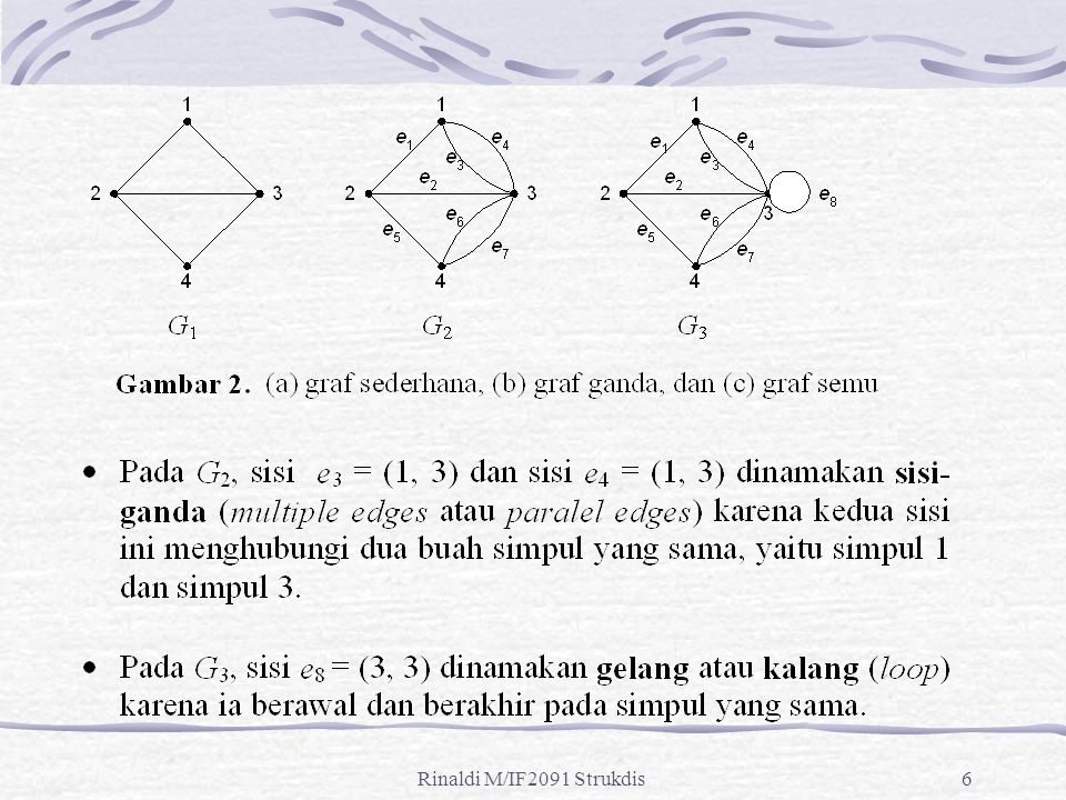 Rinaldi M/IF2091 Strukdis47 Representasi Graf