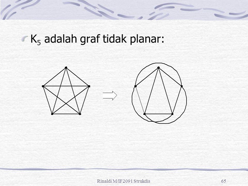 Rinaldi M/IF2091 Strukdis65 K 5 adalah graf tidak planar: