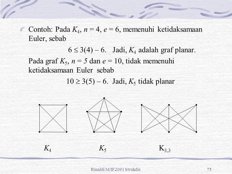 Rinaldi M/IF2091 Strukdis75 Contoh: Pada K 4, n = 4, e = 6, memenuhi ketidaksamaan Euler, sebab 6  3(4) – 6. Jadi, K 4 adalah graf planar. Pada graf