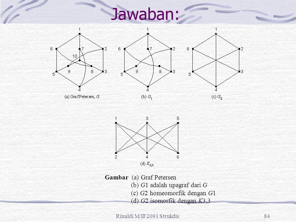 Rinaldi M/IF2091 Strukdis84 Jawaban: Gambar (a) Graf Petersen (b) G1 adalah upagraf dari G (c) G2 homeomorfik dengan G1 (d) G2 isomorfik dengan K3,3