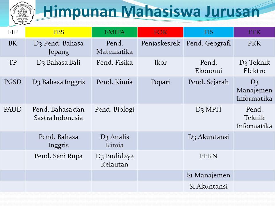 Himpunan Mahasiswa Jurusan FIPFBSFMIPAFOKFISFTK BKD3 Pend.