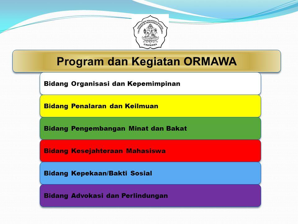 Program dan Kegiatan ORMAWA Bidang Organisasi dan Kepemimpinan Bidang Penalaran dan Keilmuan Bidang Pengembangan Minat dan Bakat Bidang Kesejahteraan Mahasiswa Bidang Kepekaan/Bakti Sosial Bidang Advokasi dan Perlindungan Bidang Advokasi dan Perlindungan