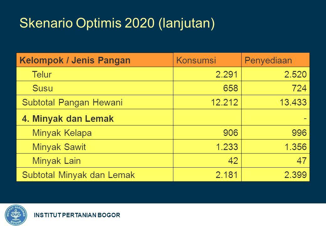 INSTITUT PERTANIAN BOGOR Skenario Optimis 2020 (lanjutan) Kelompok / Jenis PanganKonsumsi Penyediaan Telur 2.2912.520 Susu 658724 Subtotal Pangan Hewani 12.21213.433 4.