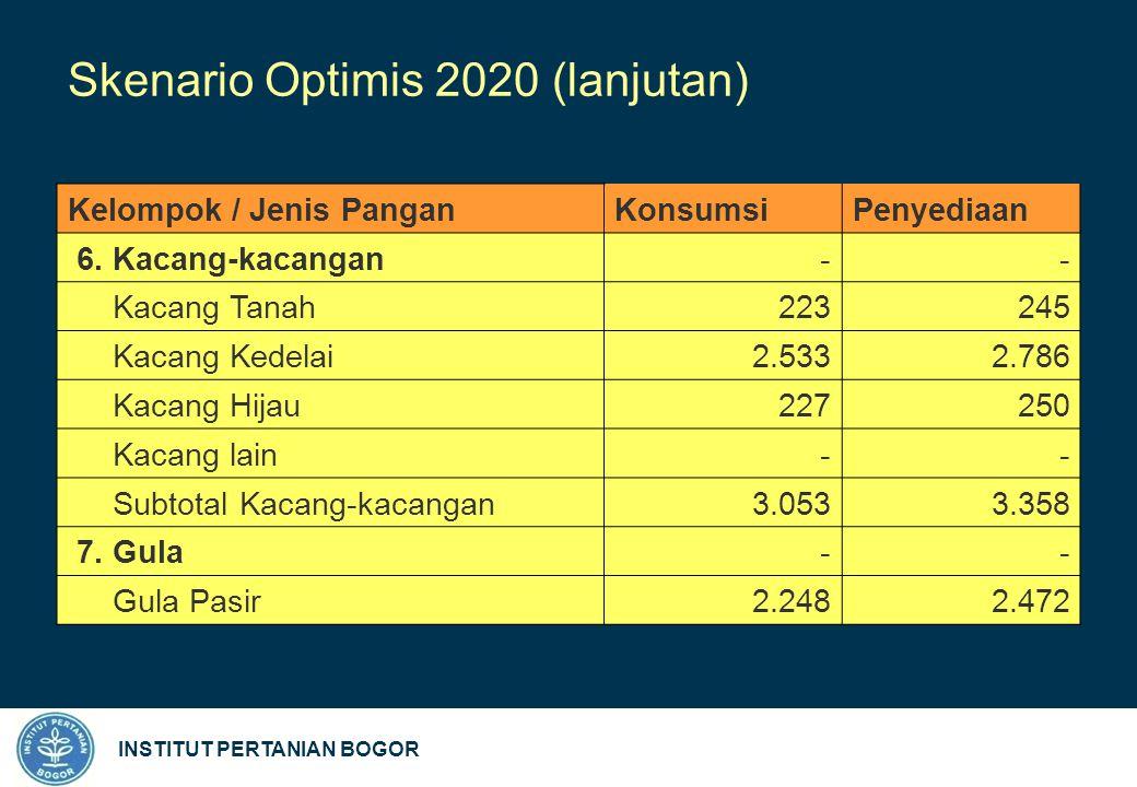 INSTITUT PERTANIAN BOGOR Skenario Optimis 2020 (lanjutan) Kelompok / Jenis PanganKonsumsi Penyediaan 6.