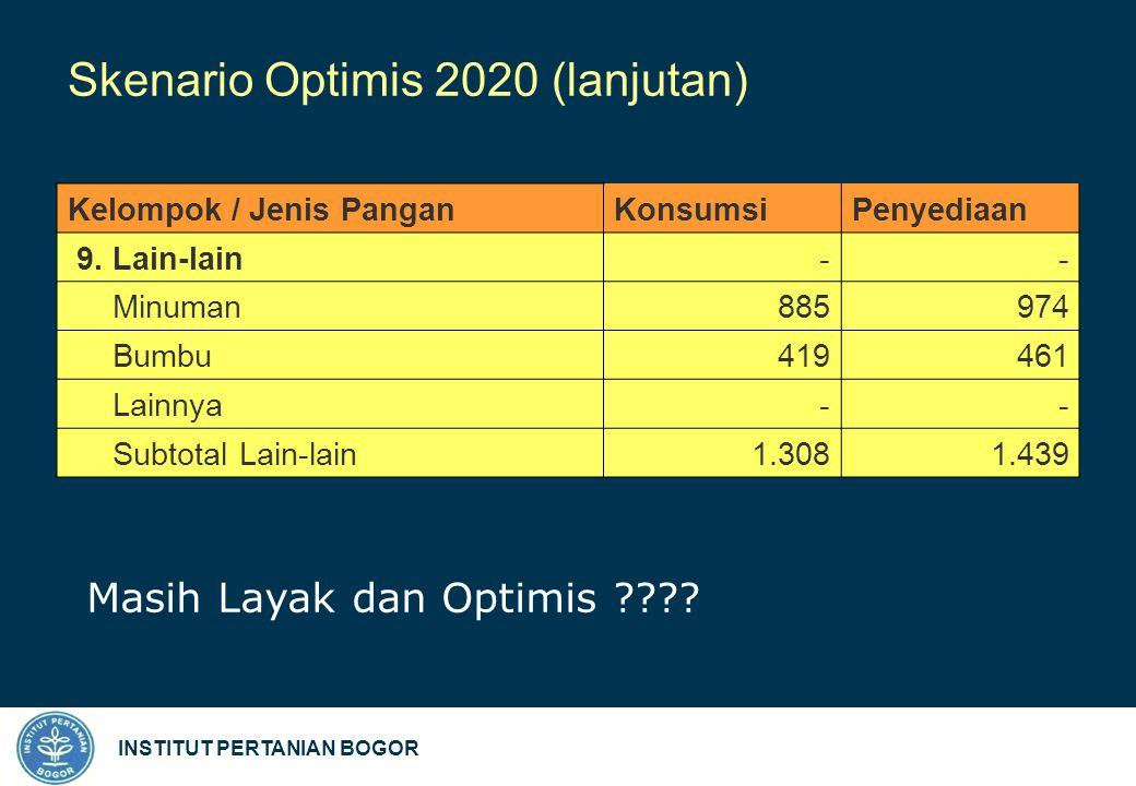 INSTITUT PERTANIAN BOGOR Skenario Optimis 2020 (lanjutan) Kelompok / Jenis PanganKonsumsi Penyediaan 9.