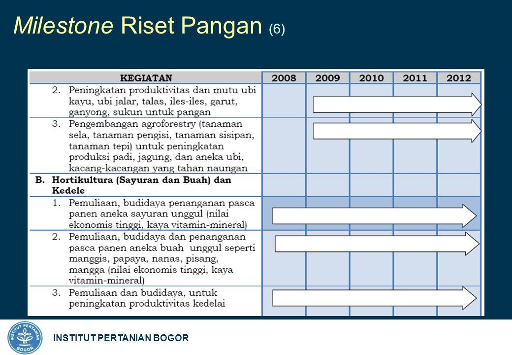 INSTITUT PERTANIAN BOGOR Milestone Riset Pangan (6)