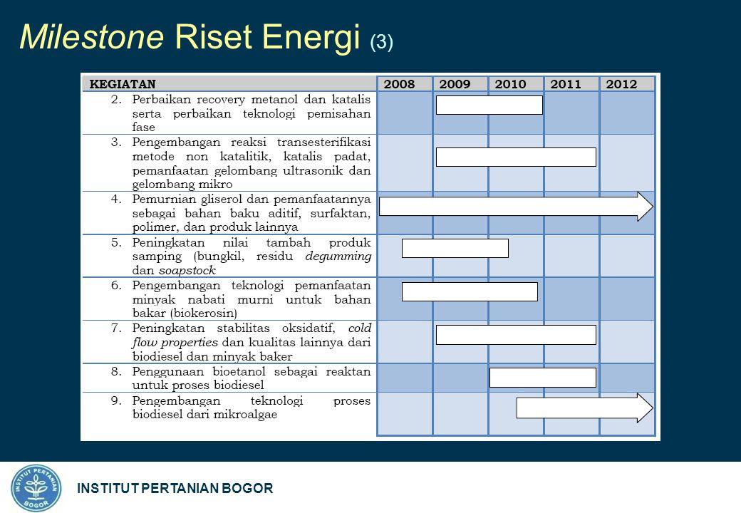 INSTITUT PERTANIAN BOGOR Milestone Riset Energi (3)