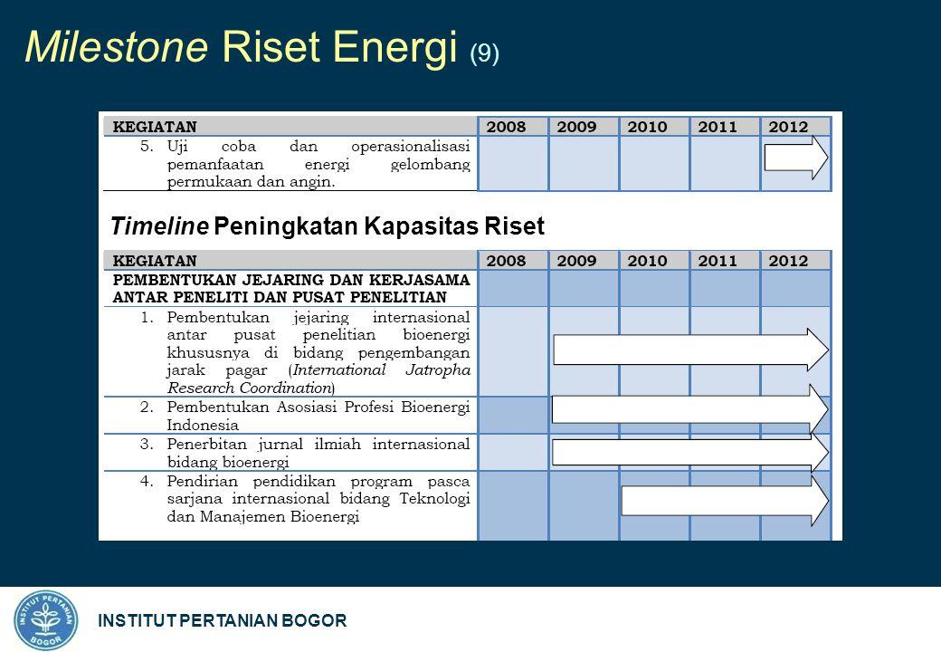 INSTITUT PERTANIAN BOGOR Milestone Riset Energi (9) Timeline Peningkatan Kapasitas Riset