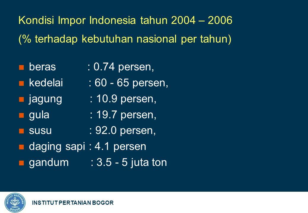 INSTITUT PERTANIAN BOGOR Kondisi Impor Indonesia tahun 2004 – 2006 (% terhadap kebutuhan nasional per tahun) beras : 0.74 persen, kedelai : 60 - 65 persen, jagung : 10.9 persen, gula : 19.7 persen, susu : 92.0 persen, daging sapi : 4.1 persen gandum : 3.5 - 5 juta ton