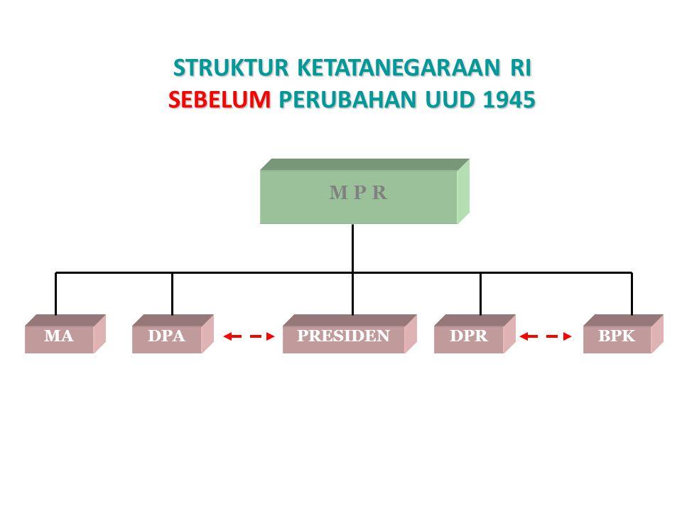 10 STRUKTUR KETATANEGARAAN RI SEBELUM PERUBAHAN UUD 1945 MA M P RM P R DPA PRESIDENDPR BPK