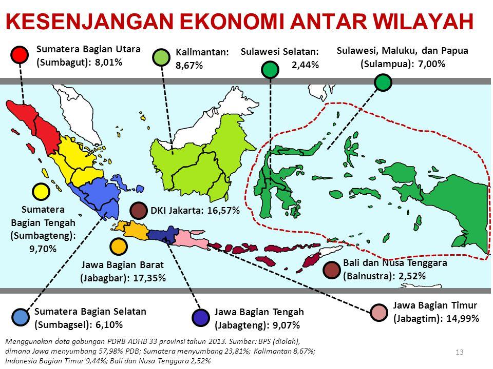 KESENJANGAN EKONOMI ANTAR WILAYAH 13 Sumatera Bagian Utara (Sumbagut): 8,01% Sumatera Bagian Tengah (Sumbagteng): 9,70% Sumatera Bagian Selatan (Sumbagsel): 6,10% Jawa Bagian Barat (Jabagbar): 17,35% DKI Jakarta: 16,57% Jawa Bagian Tengah (Jabagteng): 9,07% Jawa Bagian Timur (Jabagtim): 14,99% Bali dan Nusa Tenggara (Balnustra): 2,52% Sulawesi, Maluku, dan Papua (Sulampua): 7,00% Kalimantan: 8,67% Menggunakan data gabungan PDRB ADHB 33 provinsi tahun 2013.